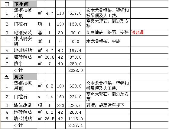 卫生间装修预算表